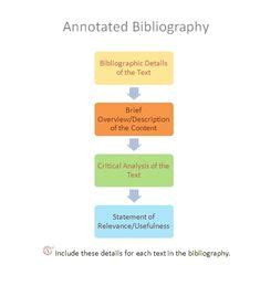 How to Write Bibliography in MLA Style 8th Edition 2016